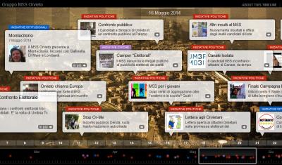 La Timeline cronologica del Gruppo M5S al Comune di Orvieto