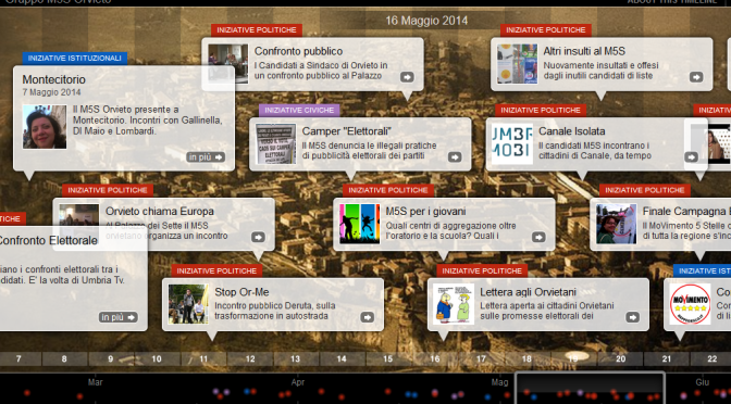 timeline 2d delle iniziative m5s Orvieto