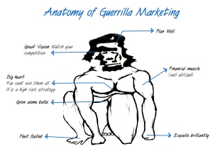 anatomy-of-guerilla-marketing