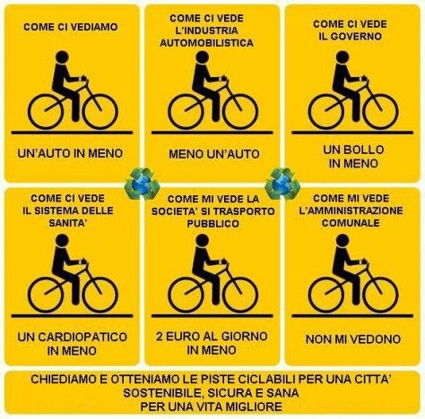 Il cittadino, la bicicletta e le piste ciclabili