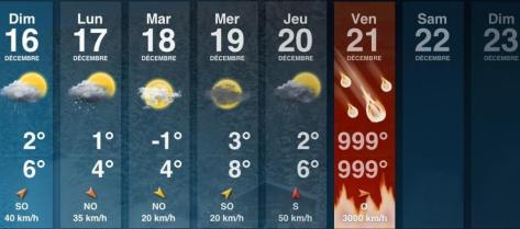 previsioni della settimana - venerdi maya
