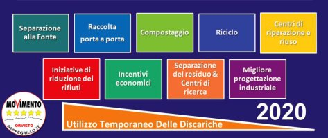 strategia rifiuti zero orvieto