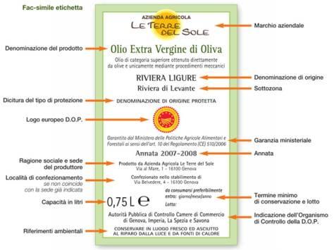 Etichetta-olio-(Esempio)