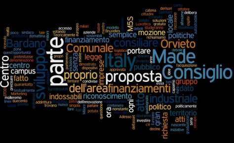 wordle cluster bardano