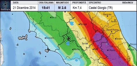 terremoto castel giorgio