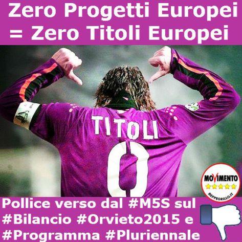 zerotitoli europei