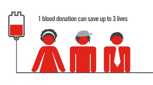 Donare il sangue,  donare la vita