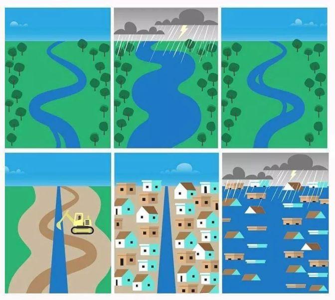 Gestione di un territorio soggetto ad alluvioni