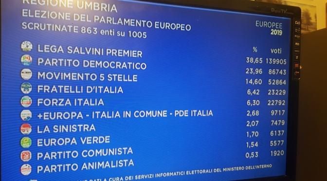 Vergaglia (M5S Orvieto uscente). Bene l'affluenza, grande rispetto per gli elettori.
